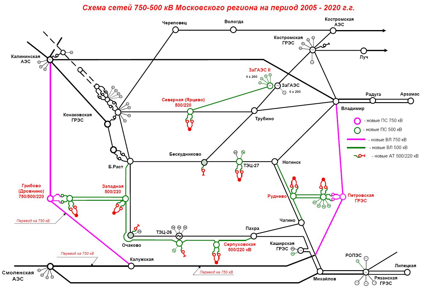 Московское транспортное кольцо схема 348