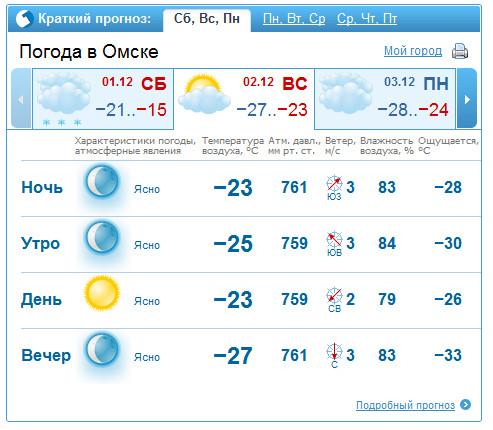 зиму удовольствием, погода в саратове на 10 дней самый точный для