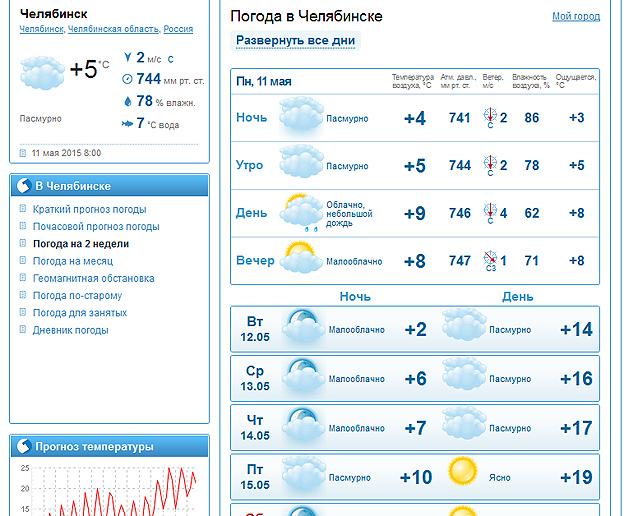 Погода в челябинске на октябрь 2018 самый точный прогноз
