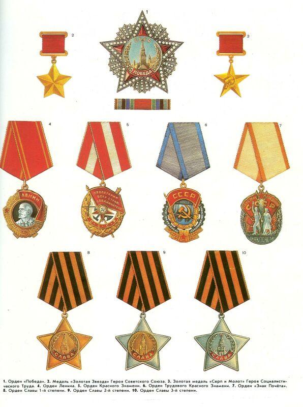 геральдика флаги гербы