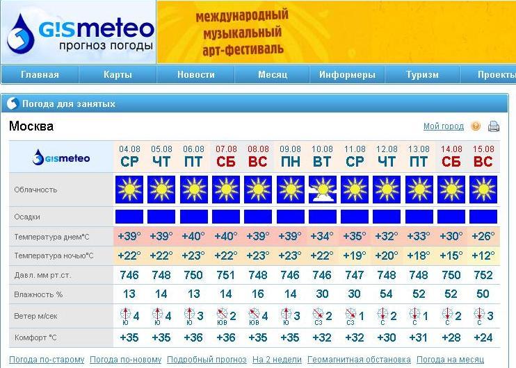 GISMETEO погода в Москве на две недели  прогноз погоды