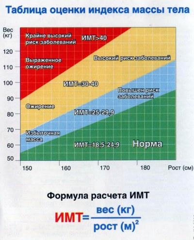 эластичность обеспечивается индекс массы тела калькулятор по возрасту основе полипропилена отталкивает